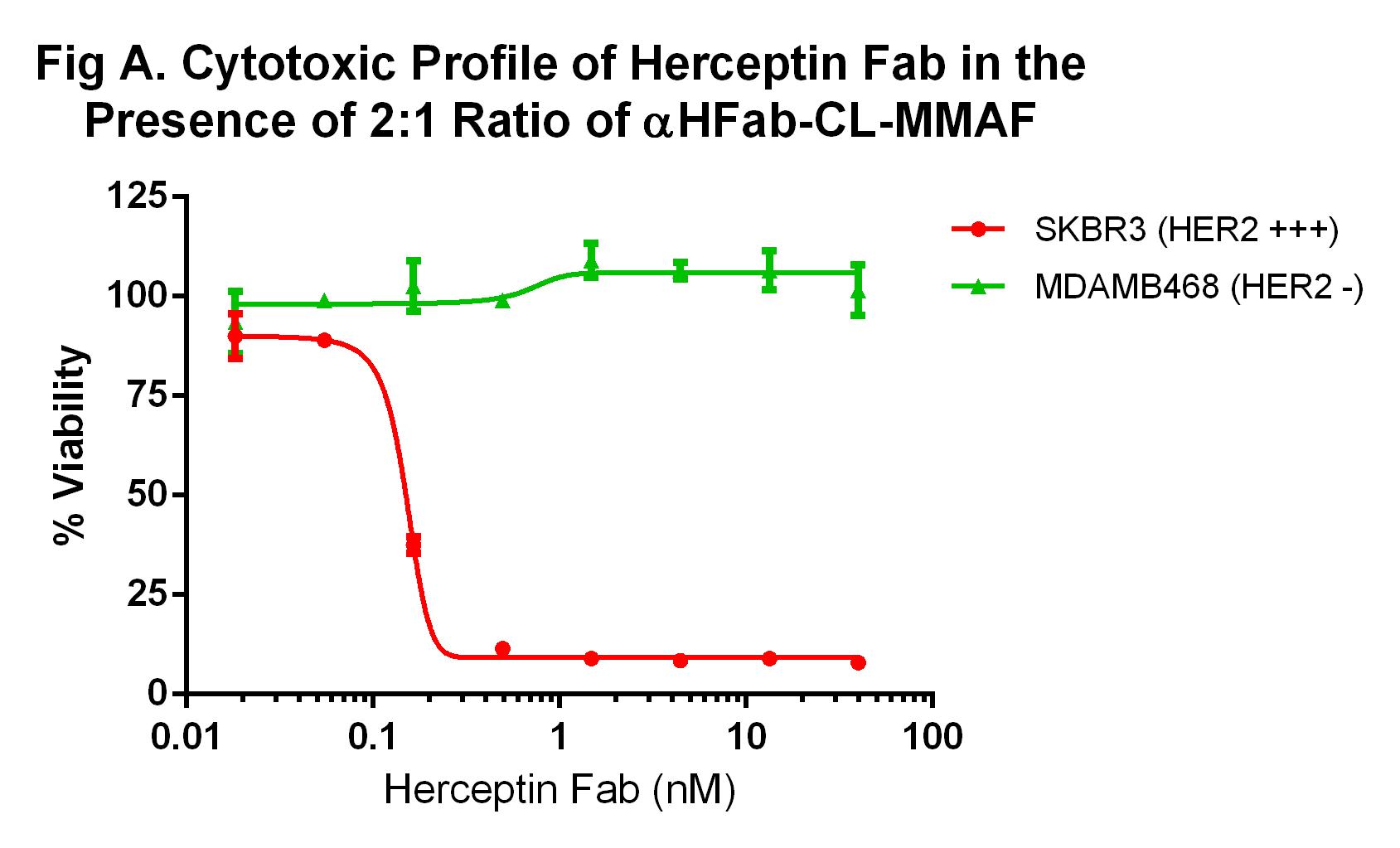 Moradec LLC - Products - Antibody-Drug Conjugates - AH-106-PB