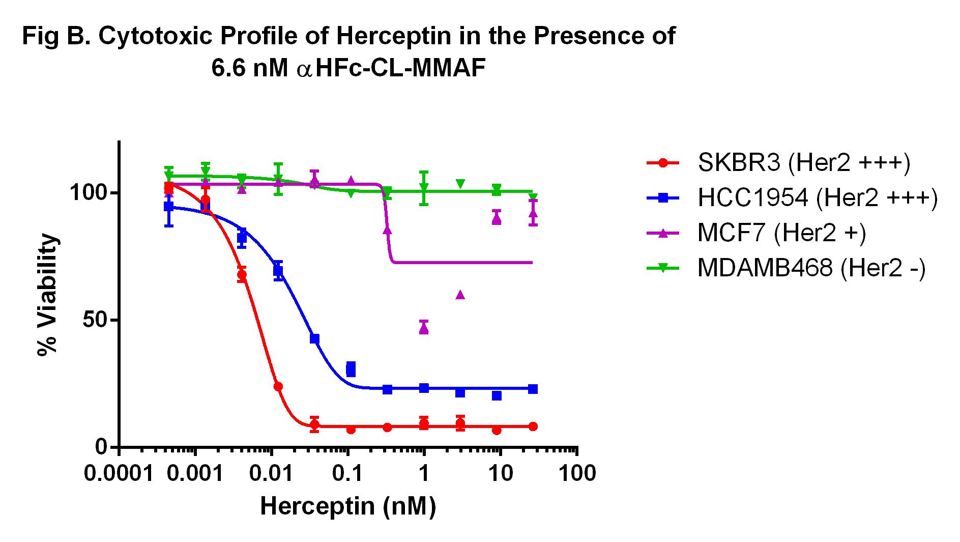 Moradec LLC - Products - Antibody-Drug Conjugates - AR-202-AE
