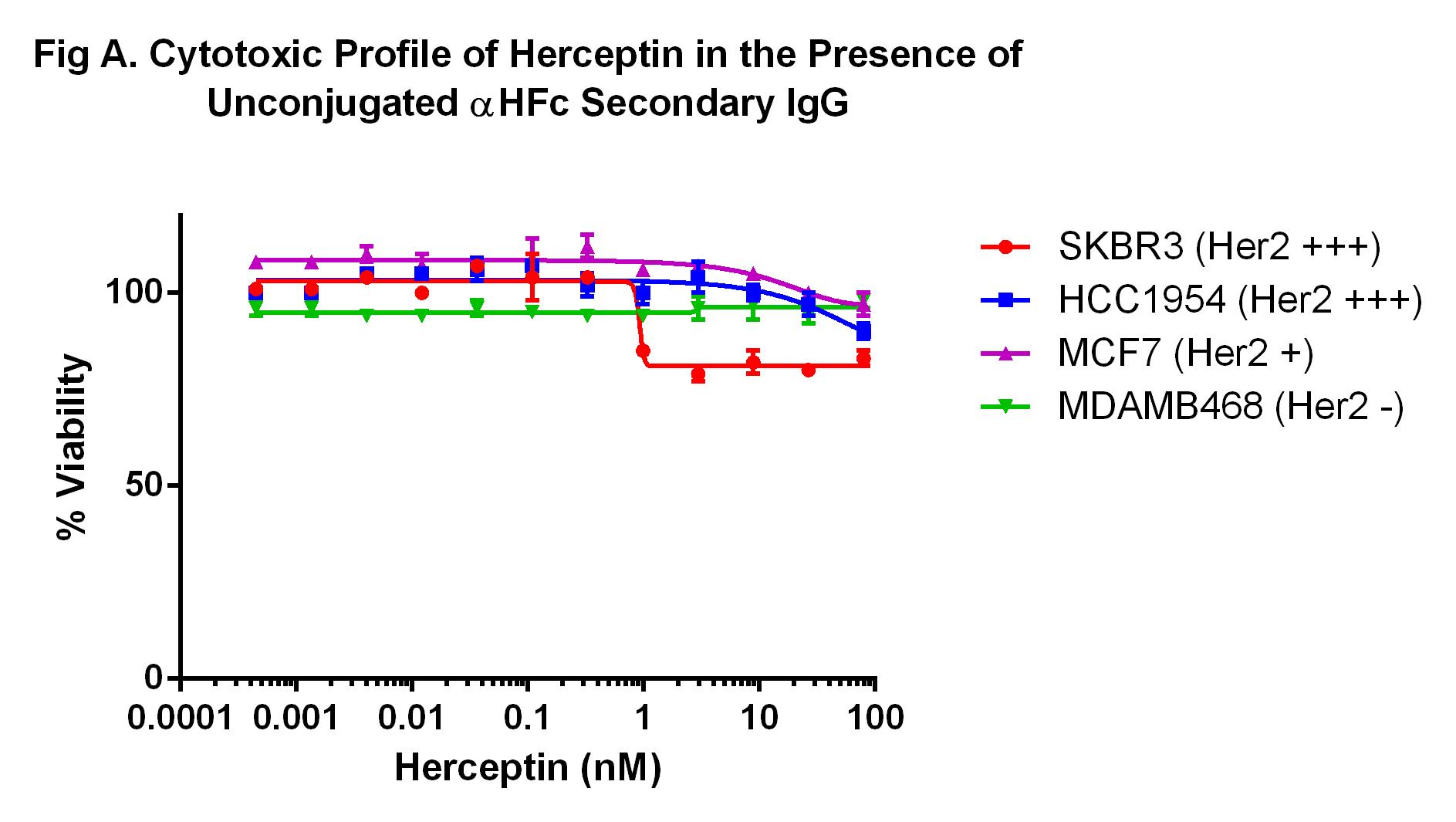 Moradec LLC - Products - Antibody-Drug Conjugates - AR-202-AF