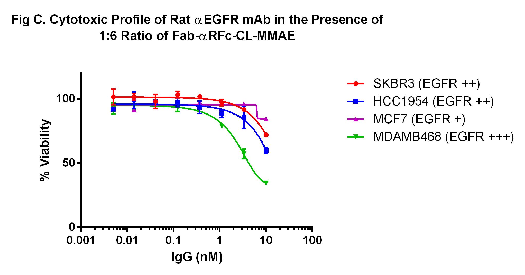 Moradec LLC - Products - Antibody-Drug Conjugates - AR-101-AF